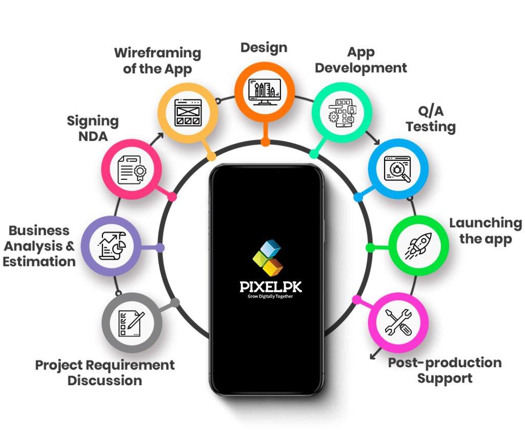 mobile_app_processImg